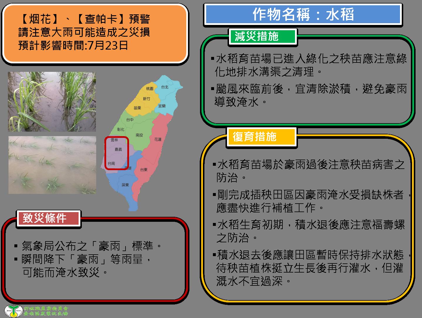 水稻防災措施